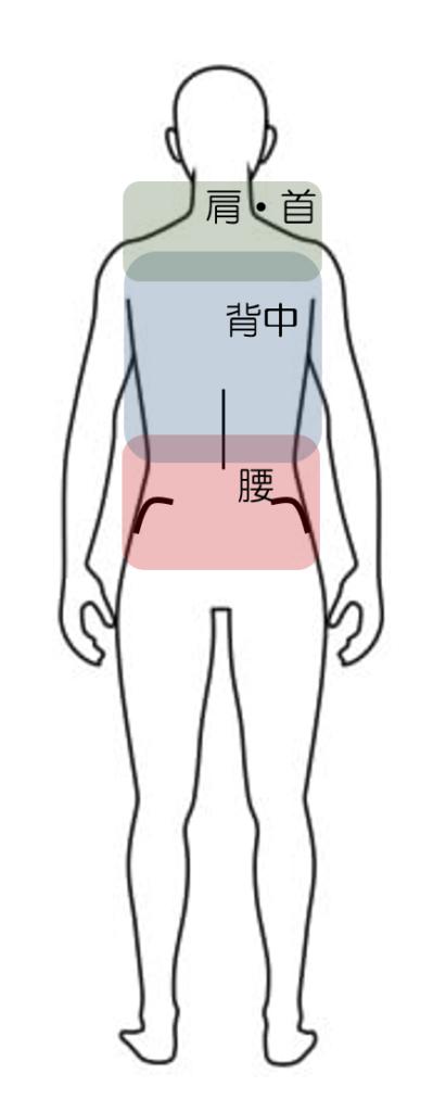 が の 痛い 左 の 肋骨 下 左肋骨の下が痛いときの原因・治し方・疑われる病気について解説